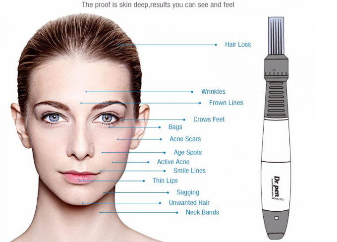 Home Use Rechargeable Silver & Black Derma Pen Dr.pen for Microneedling